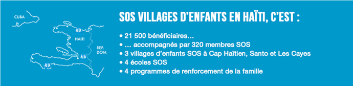 https://www.vaillant.fr/images-1/institutionnel/01-l-esprit-vaillant/sos-haiti-839917-format-flex-height@690@desktop.png